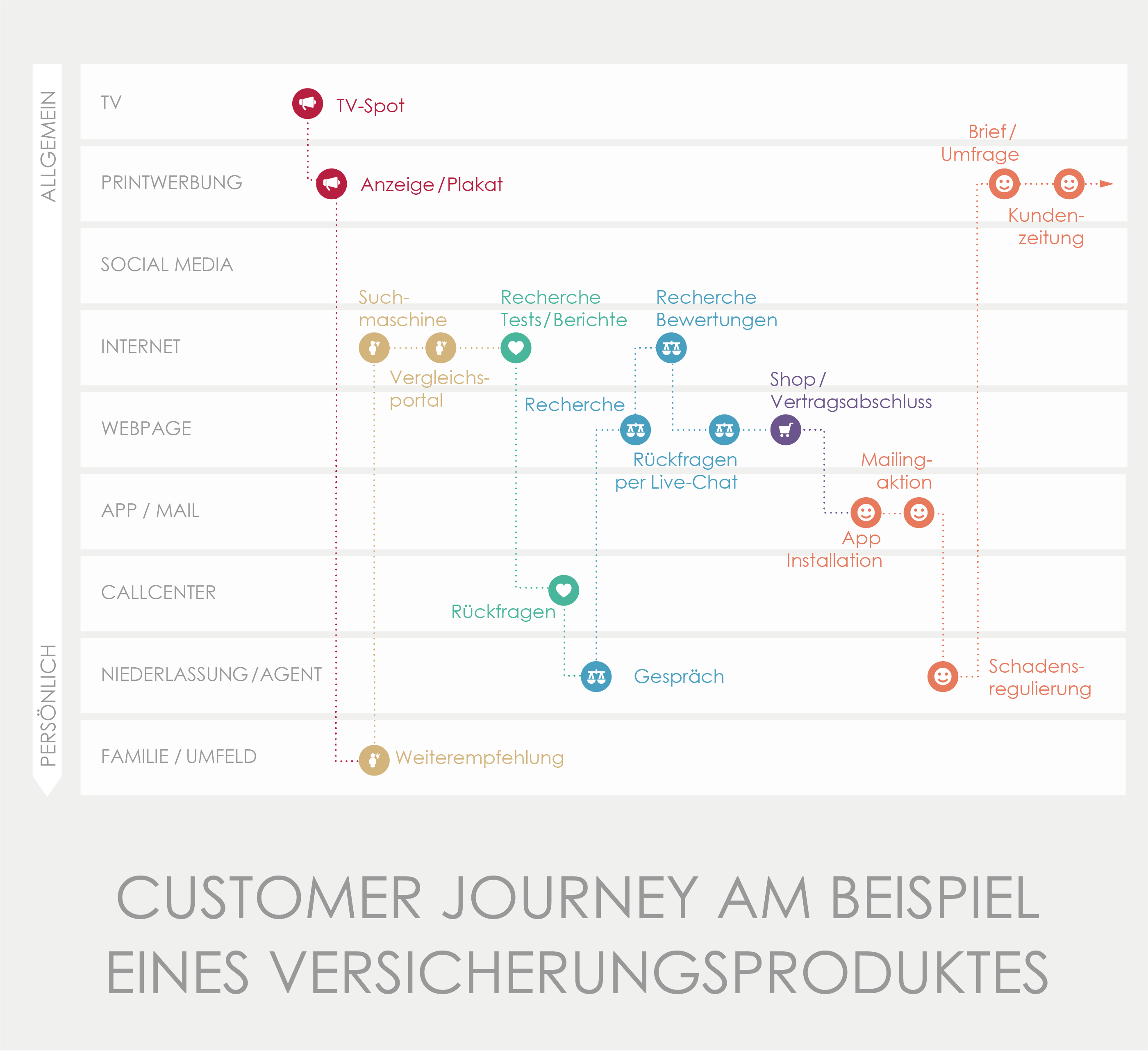 Advanced_Analytics_Customer_Journey_2